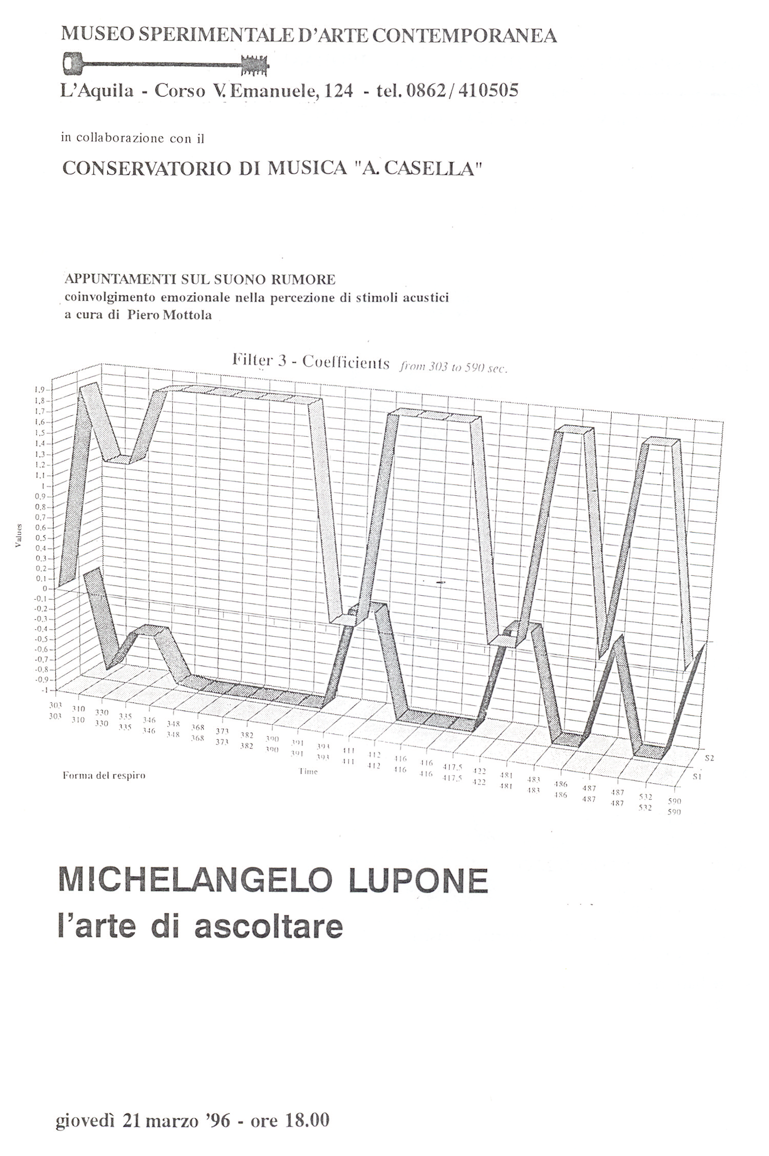 michelangelo lupone